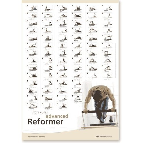 STOTT PILATES Wall Chart - Advanced Reformer